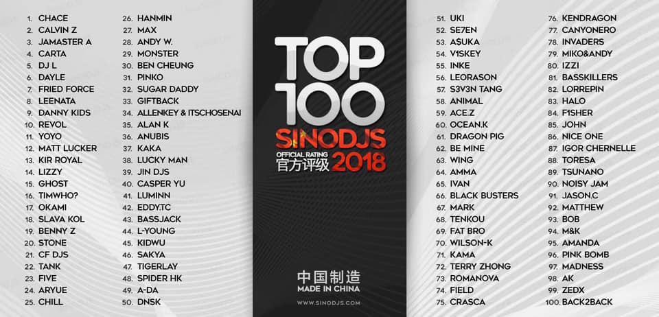 "China ""2018 Sino DJs Top 100 China"" just announced"